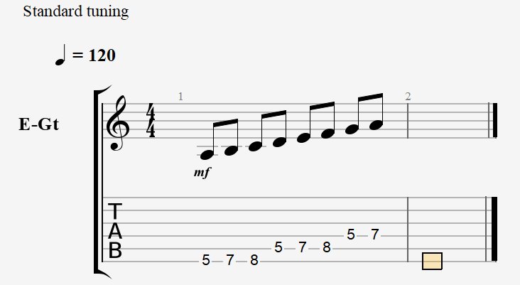 A Aeolian - Notes and Tablature