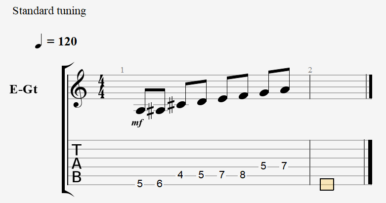 A Flamenco - Notes and Tablature