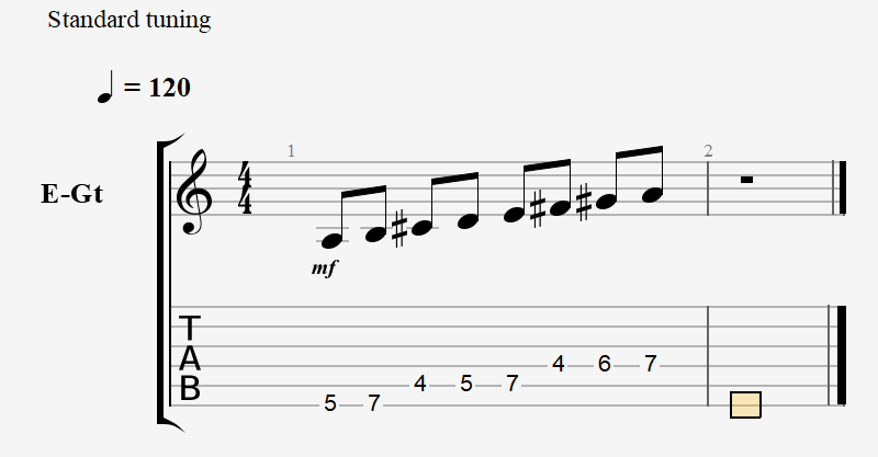 A Ionian (Major) - Notes and Tablature