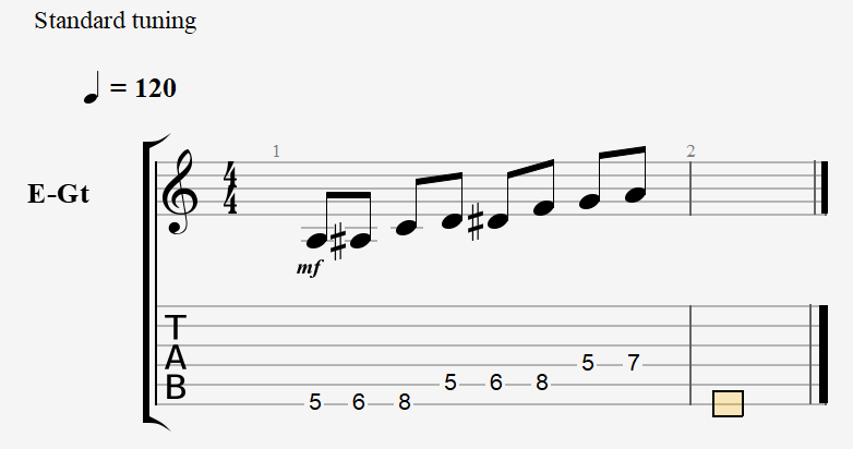 A Locrian - Notes and Tablature