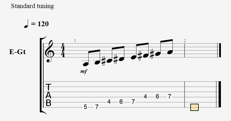 A Lydian - Notes and Tablature