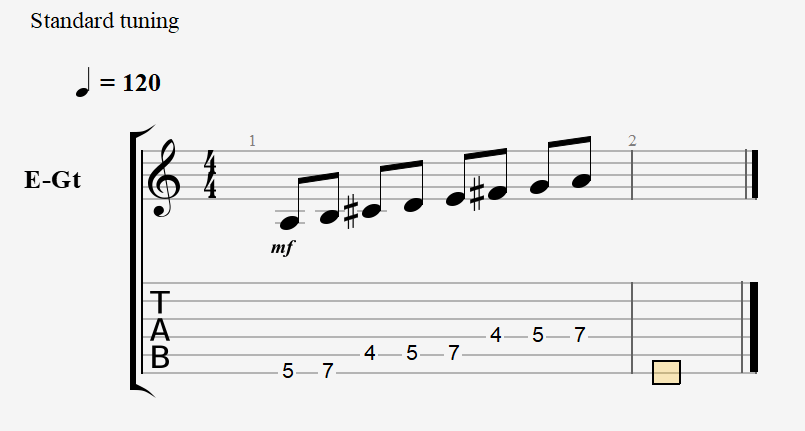 A Mixolydian - Notes and Tablature