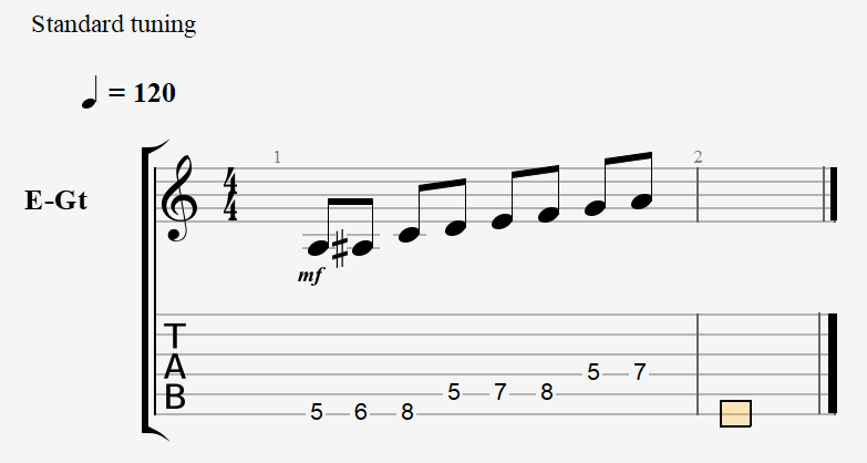 A Phrygian - Notes and Tablature