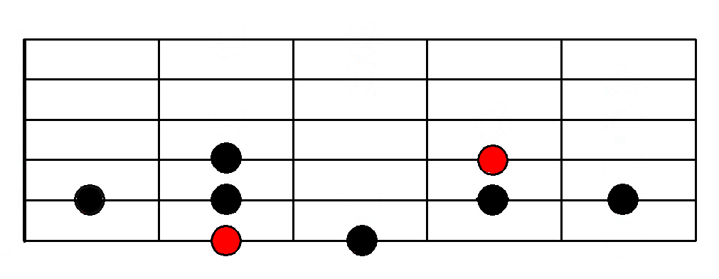 Flamenco Mode - Fingering