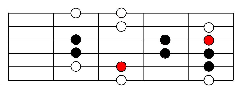 Lydian Mode - Fingering